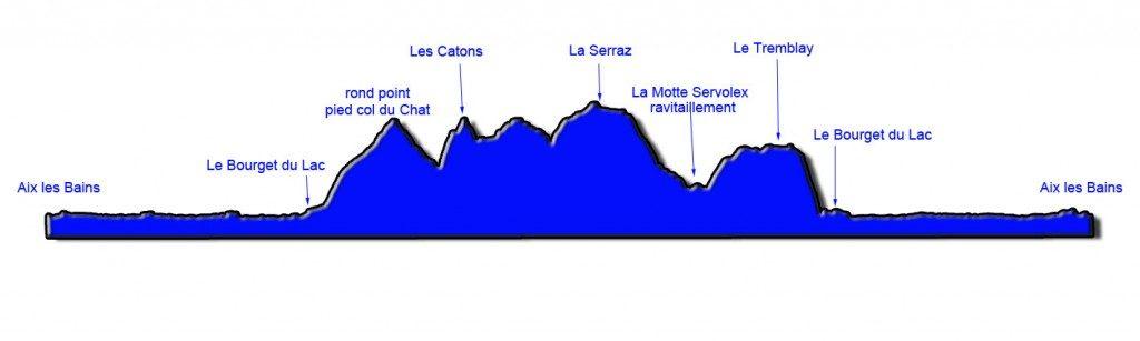 profil-parcours-bis-2_web-1024x307